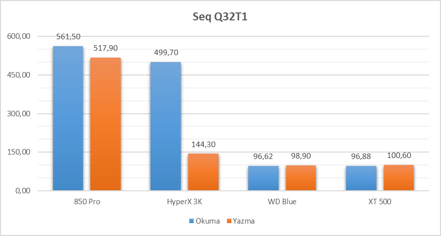 seq-q32t1